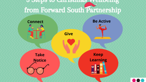 Winter Wellbeing Advice from Forward South Partnership